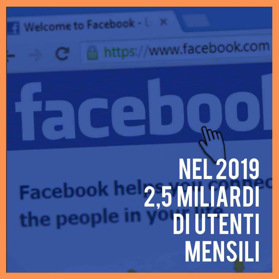 Investire nei social conviene: 2019 l'anno record di Facebook!